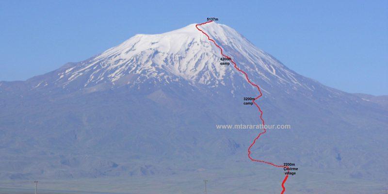 ruta uspona na Ararat